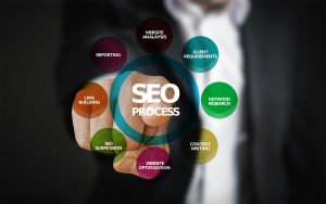 Some Common SEO Myths and Tips